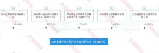 """江苏邳州经开7.76亿欲""""接盘""""朗源股份 原控股股"""