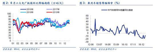 安信策略:宽松预期打得过满 市场可能转震荡乃至盘整