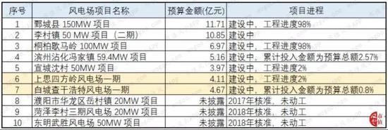 真钱友博现金网|202股今日获机构买入评级 5股上涨空间超50%