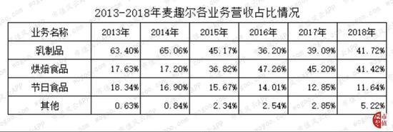 betway体育牌照 2019年9月二手车交易131.18万辆 同比增长7.47%