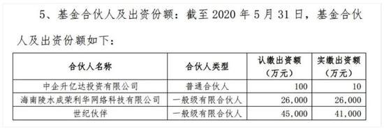 1.6亿天价片酬的背后:主角是郑爽 配角是北京文化