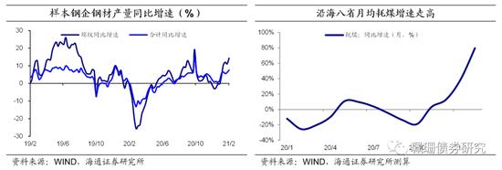 海通固收:美债升破1.3% 机构观望情绪浓厚