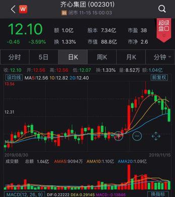 「彩票58网投手机网」中国联通开启7.8亿元2019-2020年信令网(DRA等)采购