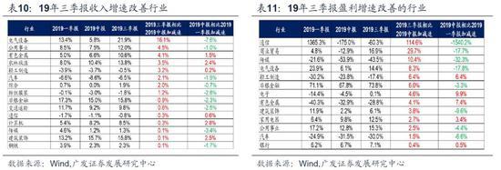 「w66利来电游平台」国庆楼市见闻:房企促销力度加大,市场不及预期