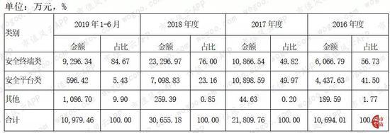 澳门赌场年龄24_申万宏源:微芯生物股权分散 研发费用率较高