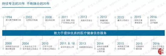 777认可娱乐场-联通董事提名揭秘:为何百度李彦宏排名却在腾讯副总之后?