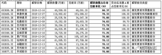 每天送彩金-苹果春季更新第3弹:新AirPods续航更长+无线充电盒