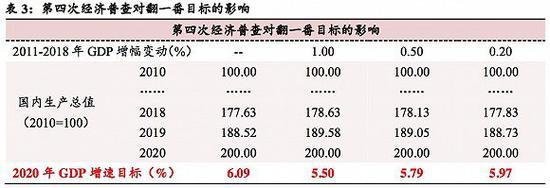 boss娱乐送彩金 - 银保监会:恒丰银行改革思路已获各方同意 将抓紧实施