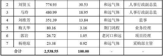 「浦发彩票网代理」国海富兰克林基金赵晓东:明年关注消费金融及创新药
