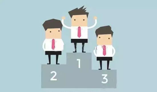 """""""重磅榜单:谁是今年最强的企业年金管理人?"""