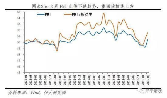 6.2 未来货币政策展望