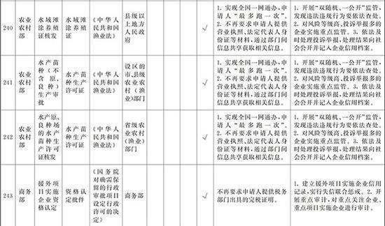 「澳门菠菜内部」阿里巴巴成中金公司前十大股东 持有股份约2.03亿股