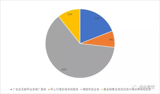 永利皇宫和银河哪个好 - 阅文集团2018年营收同比增23%至50.4亿元