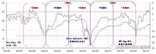 资料来源:彭博社、交银国际