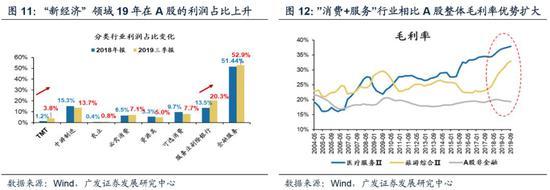 玖富娱乐登录平台·国务院稳天然气意见出台 产量目标2000亿立方米