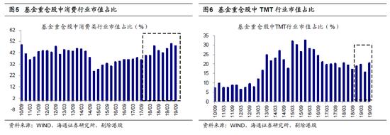 彩票在线投注实行方案 - 2019胡润报告:中国600万资产家庭数达494万 北京最多