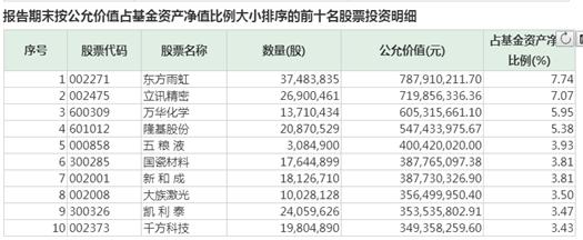 华人娱乐社区官网-尽管大环境不乐观,但依旧没放弃造豪车,星途LX售12.59万起