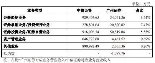 柬埔寨巴域有哪些赌场 中国幸福投资前三季股东应占亏损同比收窄81.14%至5425.6万港元