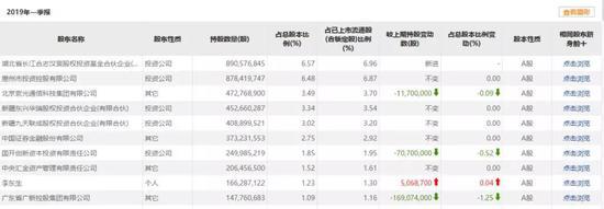 k7备用网站址|31家上市券商一季度净赚280亿元 九成净利润同比增长