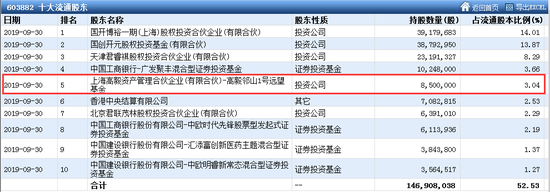 足采必发盈亏_D&G,低估了中国人的骨气,也高估了自己的现状!