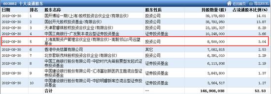 总统线上开户-全国首条全程5G覆盖马拉松赛道亮相成都 中国移动全方位保障成马
