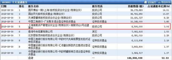 「真人网上娱乐游戏平台」杭州海关签发首份升级版《亚太贸易协定》原产地证书,企业可获关税减免