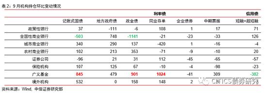 金沙体育滚球|(上接D2版)北京热景生物技术股份有限公司首次公开发行股票并在科创板上市网下初步配售结果及网上中签结