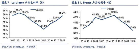 永利入款5%_对话海航董事长陈峰:海航困难还在 危机已经过去