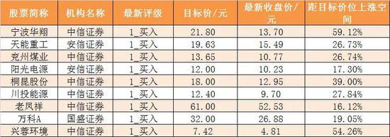 注册送白菜体验金可提现,华峰创新成果亮相中国国际聚氨酯展