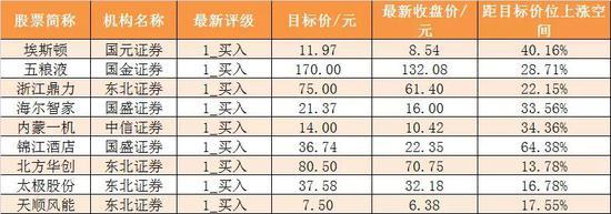 w88优德赌场,嘉泽新能上半年净利增长74.63%