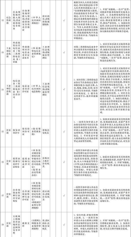 「喜达国际平台网站」美印协商分享技术交换情报 或针对中国在印度洋活动