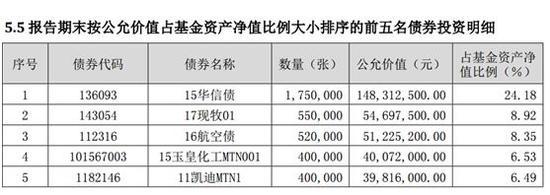 11凯迪MTN1因无法足额支付中期票据本金及利息构成违约