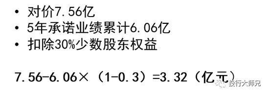 同样的,就算冯小刚在5年内顺利完成了利润对赌,华谊兄弟也会亏损5.78亿元。