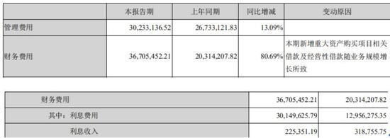 佳沃股份债务压力陡增:64亿吃掉三文鱼资金翻倍追捧