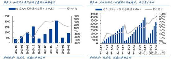 星际娱乐手机ios客户端 - 复星医药上半年收入增长 复宏汉霖明年或业绩爆发