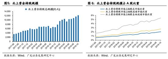 「老k游戏币」我国将从7月1日起进一步降低日用消费品进口关税