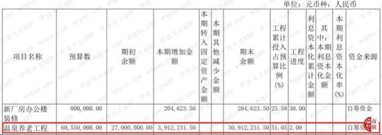 """凯时优质运营商,BEIJING品牌发布首月战果丰硕,广州车展又将""""新""""装登场"""