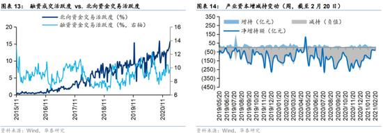 华泰策略:提升通胀交易赔率空间 配置通胀资产与二线资产重合点
