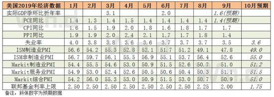 赌博佣金多少 视频|一季度我国GDP同比增长6.4% 经济运行稳中有进