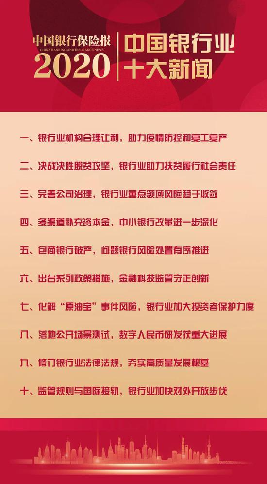 中国银行保险报:2020年中国银行业十大新闻揭晓