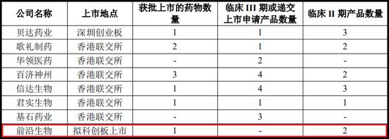 「韦德app有手机版的吗」深圳农村商业银行发力科技型中小企业,创新服务举措
