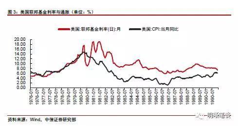 """2.1990至1991年:""""儲貸危機"""""""