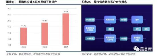 彩8在线娱乐平台,顺丰宣布同城业务独立运营:全面布局即时物流市场