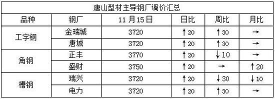 必威随行版本,大众限量版魅舞红甲壳虫上市 售价22.26万元