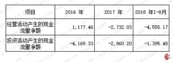 综合亚洲网站|净利润下滑68% 电视营收不到两成 四川长虹业绩低迷转势待考