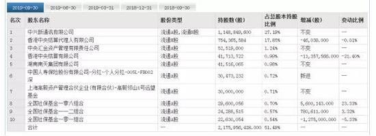 澳门滨海湾娱乐网址·《守望先锋》7:0完胜!上海龙之队拿下首届上海电竞大师赛冠军