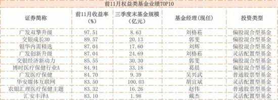 """皇星娱乐官网·全球央妈""""跑步入场"""" 黄金要冲到1400美元?"""
