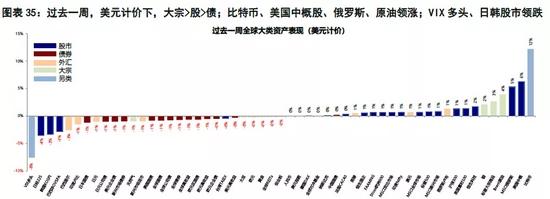 中金海外:供应瓶颈到底堵在哪?