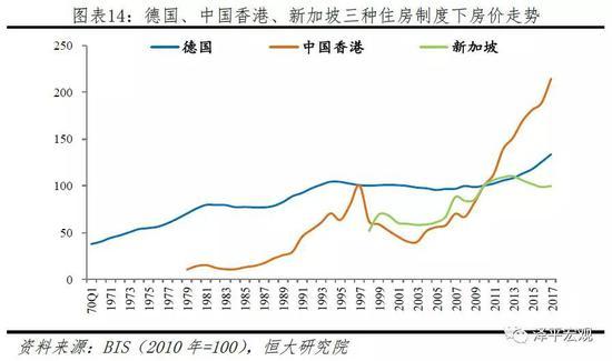 1.3 美元房价涨幅与本币房价涨幅差异明显
