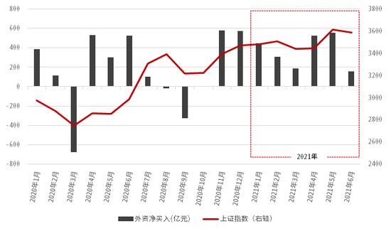 中信证券:已超去年全年 聪明资金操作浮出水面